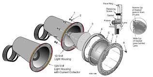 pool light fixture replacement pool light fixture replacement lighting designs