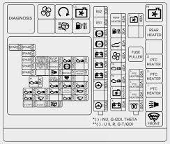 hyundai tucson 2017 u2013 fuse box diagram auto genius