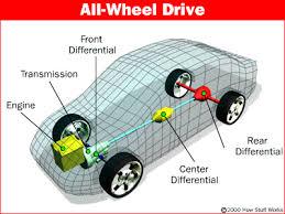 all wheel drive all wheel drive vs 4 4 the pitchfork