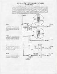 wiring diagram winnebago u2013 the wiring diagram u2013 readingrat net
