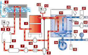water chiller animated schematic typical 2 30 tons air cooled