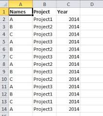 excel how to use count countif to count cell value of a given