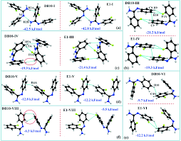 occurrence of 3d isostructurality in fluorinated phenyl