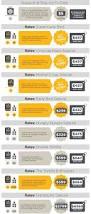 flatev the artisan tortilla maker by flatev u2014 kickstarter