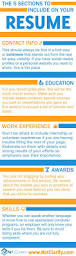 Adding Internship To Resume 5 Sections To Remember When Writing Your Resume Digital