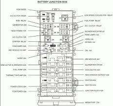 96 ford taurus fuse diagram 96 automotive wiring diagrams
