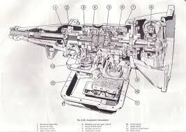 1986 ford ranger transmission the ford a4ld get to its problems and how to prevent them