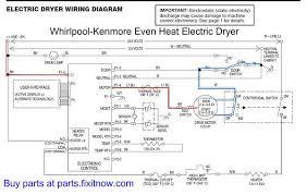whirlpool washing machine wiring diagram agnitum me