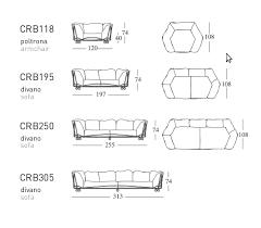dimensions canapé canape corbeille dimensions mobilier intérieurs