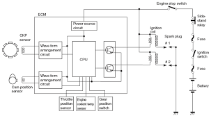 kawasaki v storm klv1000 ignition system circuit and schematic diagram