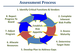Credit Union Examiner Forum Ncua Outlines Examiner For Cyber Assessment Tool 2015