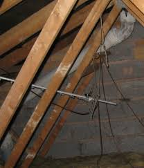 is this an asbestos flue design and location uk420