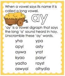 12 best word work spelling images on pinterest word work sight