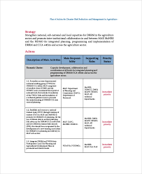 risk action plan template