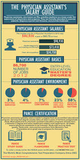 best 25 physician assistant salary ideas on pinterest pa life