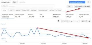 adsense cpc this is the cause adsense cpc dropped dramatically at the beginning