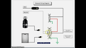 duplex outlet wiring diagram wiring dual receptacles diagram