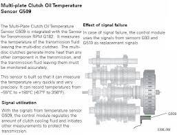 audi clutch problems vw dsg direct shift gear transmission and audi s tronic faq vw