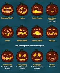 Nightmare Before Christmas Desk Set Halloween Office Decorations Designcontest