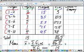 mean and median of grouped data grade 12 data management lesson 2