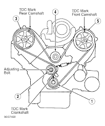 2003 honda accord v6 timing belt replacement 1995 honda accord serpentine belt routing and timing belt diagrams