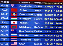 Exchange Rate Factors Affecting Foreign Exchange Rates