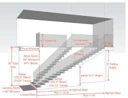 Garage Stairs Design Building A New Staircase Diagrams For Design Pinterest