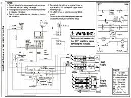rv electric furnace wiring wiring diagrams