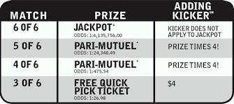 Mega Millions Payout Table Oregon U0027s Game Megabucks Oregon Lottery