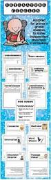 third grade ela common core guided reading lesson plan templates