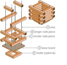 Wooden Planter Box Plans Free by Build Planter Box Plans How To Make Wooden Planter Boxes