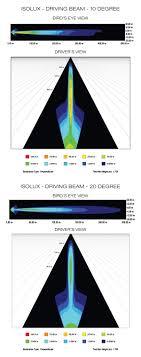 long range optimus led auxiliary light round long range optimus led auxiliary light round