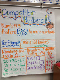 compatible numbers 3rd grade google search 3rd grade