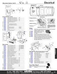 land rover discovery td5 wiring diagram land rover wiring
