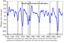 Jobless Claims by Calafia Beach Pundit September 2013