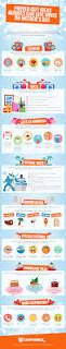 mother u0027s day proven gift ideas for the special day infographic