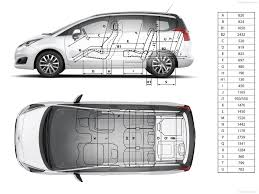 peugeot 5008 dimensions peugeot 5008 2014 picture 14 of 17