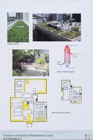 rehabilitation center floor plan healthcare design by jennifer friedman at coroflot com