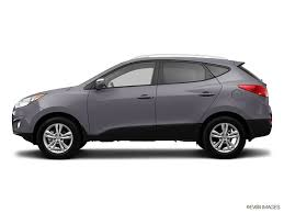 used hyundai suvs for sale used hyundai tucson for sale special offers edmunds