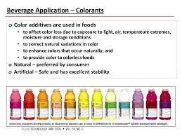 food additives in beverages needs u0026 perception