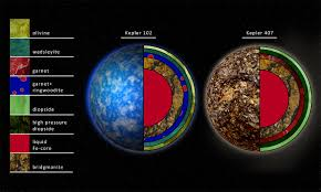 exoplanet exploration planets beyond our solar system exoplanets 101