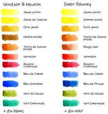 comment faire du beige en peinture faire du beige en peinture netvani com