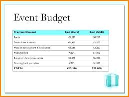 resume templates google sheets budget event budget proposal sle for co pr plan 728jpgcb12587065