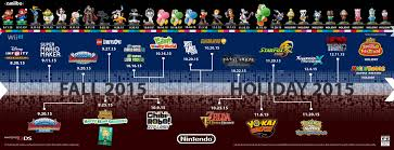 halloween horror nights map 2015 preview 2015 u0027s upcoming nintendo games with new infographic