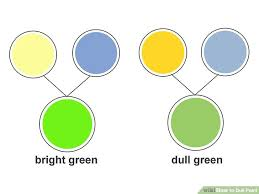 3 ways to dull paint wikihow