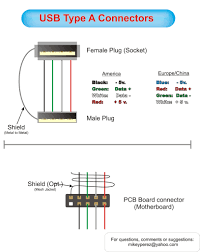 cable wiring diagram further cat 5 color code 568b for rj45 female
