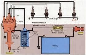 bagian utama sistem pengapian konvensional