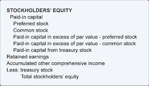 balance sheet owner u0027s equity accountingcoach