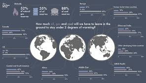 renewable energy normative narratives