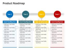 free product roadmap template powerpoint four phase agile product
